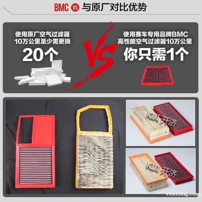 介绍下BMC空滤,需要的联系